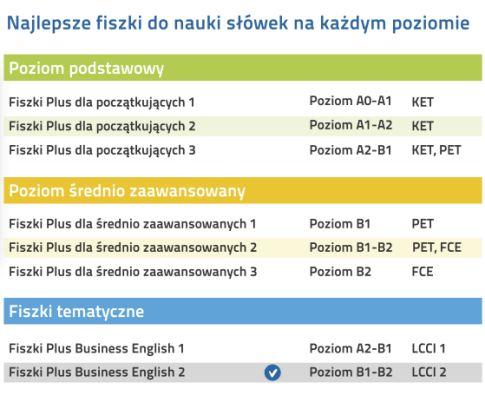 Angielski Fiszki PLUS Business English 2 - nauka biznesowego języka angielskiego